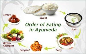 ORDER OF EATING IN AYURVEDA